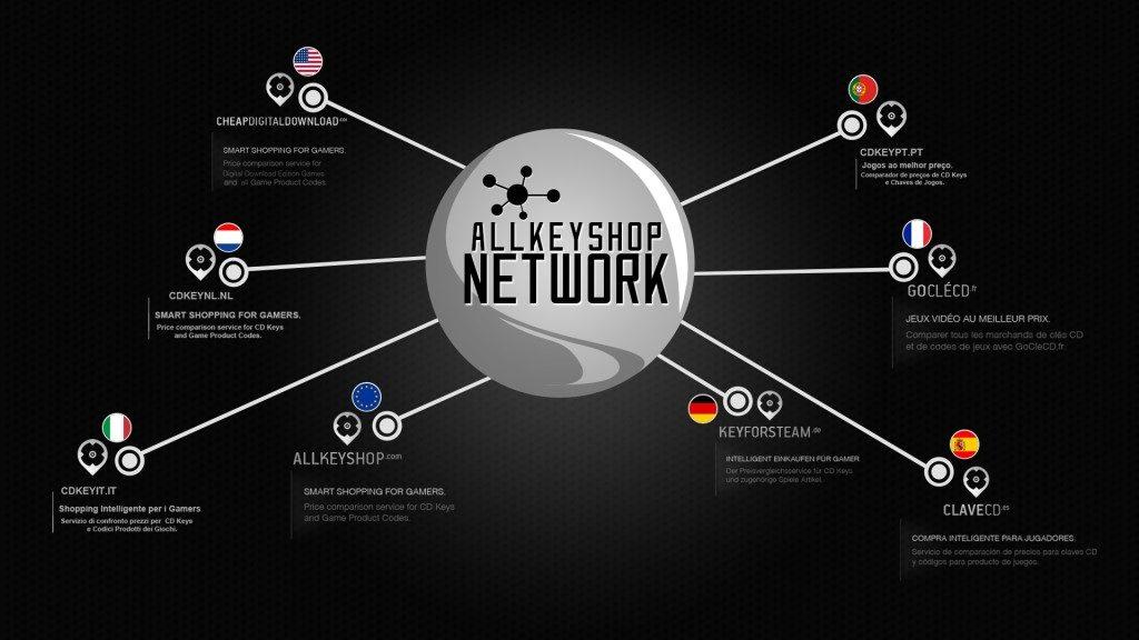 Cdkeyit Allkeyshop Network