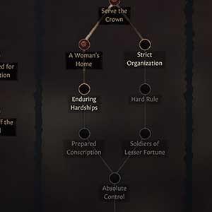 Crusader Kings 3 albero delle abilità marziali
