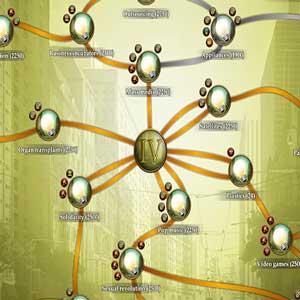 Urban Empire Le nuove idee e tecnologie